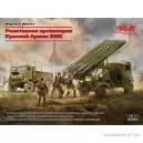 Реактивная артиллерия Красной Армии IIMB